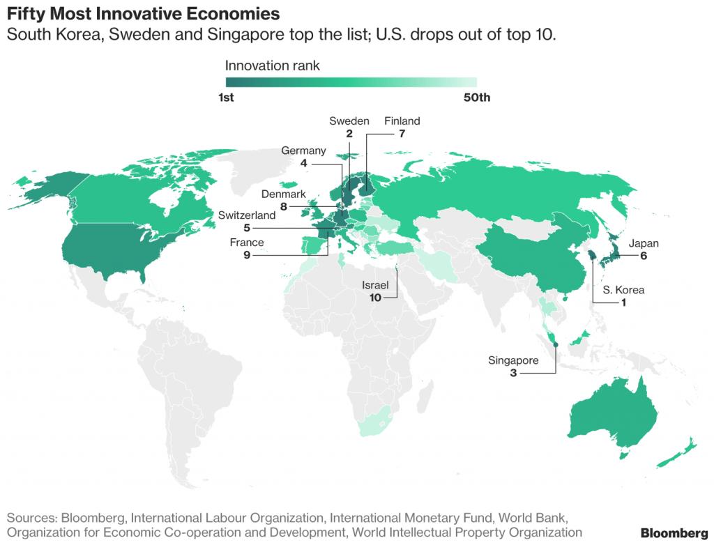 2018 Innovation Index