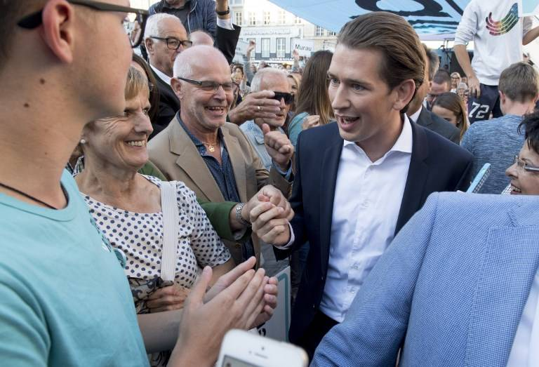 Sebastian Kurz to win elections? Austrian News powered by AustrianBC